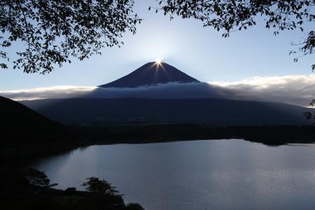 2012年夏の田貫湖ダイヤモンド富士