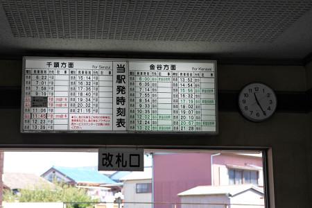 新金谷駅の時刻表